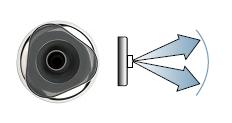euro-directional jet1